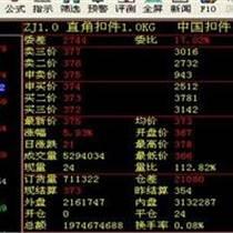 河北鑫农现货投资咨询