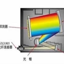 景颐光电领航者_USB光纤光谱仪_国内USB光纤光谱仪