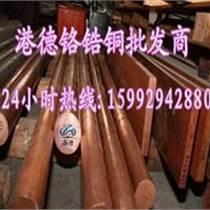 c18200鉻鋯銅 鉻鋯銅板