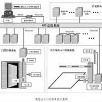 廈門出入口管理系統一卡通工程