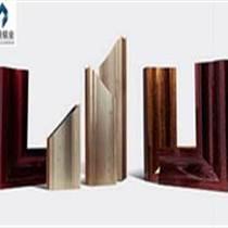 木紋鋁材佳美鋁業誠邀加盟合作