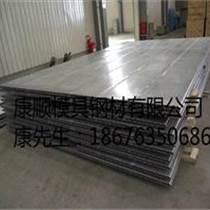 銷售批發7075鋁合金板材