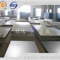 進口耐高溫彈簧鋼板 9250錳鋼板