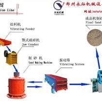 紹興立式卵石制砂生產線設備品牌