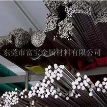 20Mn2合金鋼今日價格