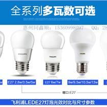 傳統白熾燈的替換者飛利浦LED球泡