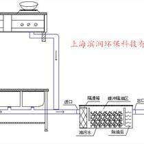 小型污水處理設備,餐飲酒店油污水處理設備