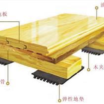 專業提供體育運動實木木地板