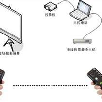 芜湖表决器设备租赁公司芜湖投票器