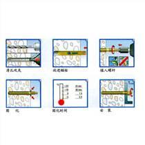 渭南建筑錨栓加固工程價格