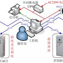 石家庄垃圾处理DCS控制系统