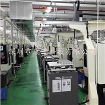 河东区康道科技数控机床机械手销售原装现货