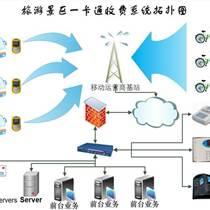 游乐场微信支付收费系统,景区微信扫码支付系统,度假村收费系统
