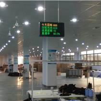 深圳MES軟件系統