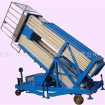 供應SJYL10-100鋁合金世界葡萄糖
