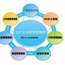 滨州企业管理系统制作 滨州企业管理软件 景新供