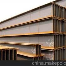 合肥W821美標H型鋼生產廠家、美標H型鋼執行標準
