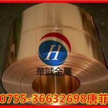 FAS-850 銅合金