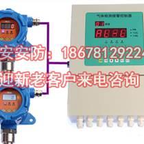 苯氣體探測器 苯氣體報警器 苯濃度報警裝置