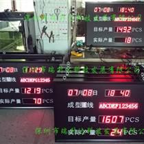 深圳市瑞升達科技供應LED電子看板生產管理看板產線看板