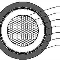 福建遠東電纜特價向廈門泉州漳州批發風電用塔筒橡套電力電纜