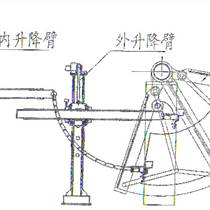 彎頭自動埋弧焊機廠家