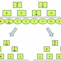 直销模式 一条线,双轨制直销软件分析,网络软件销售提成