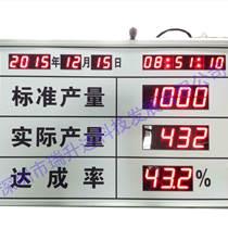 深圳瑞升達科技電子看板供應廠家直銷