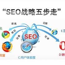 网站优化去,海门网站优化,智讯网络(图)