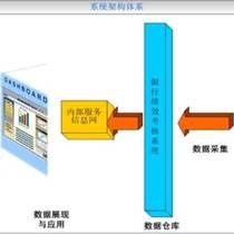 供應績效考核系統軟件河北星游