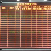 深圳廠家直銷LED看板控制卡