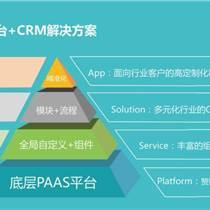 楊浦區贊同科技crm系統軟件供應行業領先
