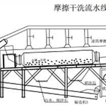 河南巨峰塑料干洗設備/塑料清洗設備/塑料分選設備