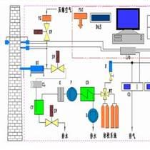 超限超低脫硫、脫硝、煙氣在線排放分析系統