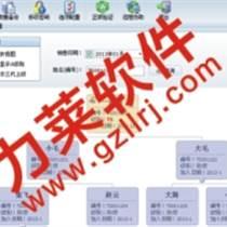 直銷會員工資發放軟件 網絡推廣制度 云計算直銷軟件