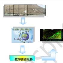 武汉其他工程测量供应放心省心