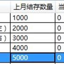 生产工站计数统计管理系统 适用于工站工序统计 定制开发