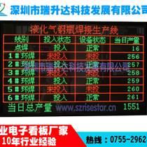 深圳瑞升達LED電子看板供應性價比最高