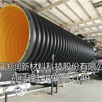 3000mm钢带PE波纹管