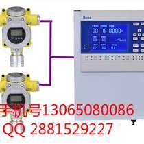噴漆房天然氣濃度顯示檢測儀器 甲烷檢測設備