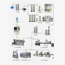 安徽阜阳天澄纯净水设备价格  纯净水pc纯净水桶设备企业