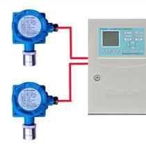 可燃氣體耐高溫探測器 供應硫化氫氣體報警器