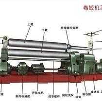 【专业生产】上辊数控万能式卷板机 W11S-30×3000卷板机