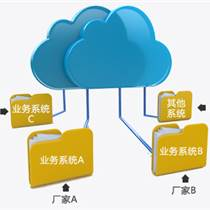集成多个系统数据,建立大数据平台