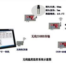 冷鏈物流信息平臺溫度監控設備