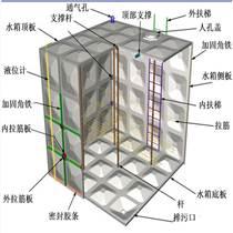工礦玻璃鋼水箱 企事業單位玻璃鋼水箱 地埋玻璃鋼水箱