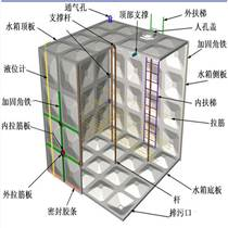工业玻璃钢水箱在建筑苹果彩票pk10领域的应用
