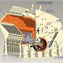 重庆全自动圆锥破碎机高效率运作