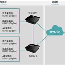 物业设备远程智能化控制