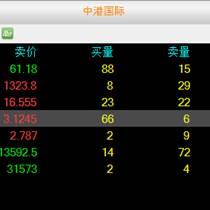 上海期貨軟件開發租用怎樣